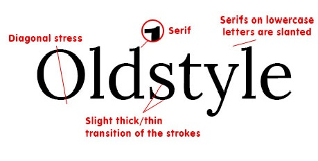 You Often See This Font Used In Printed Material Such As Novels Magazines And Newspapers